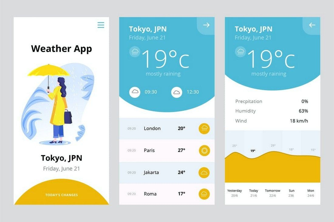 008 Beautiful Mobile App Design Template Highest Clarity  Templates Ui Free Online Android PsdFull