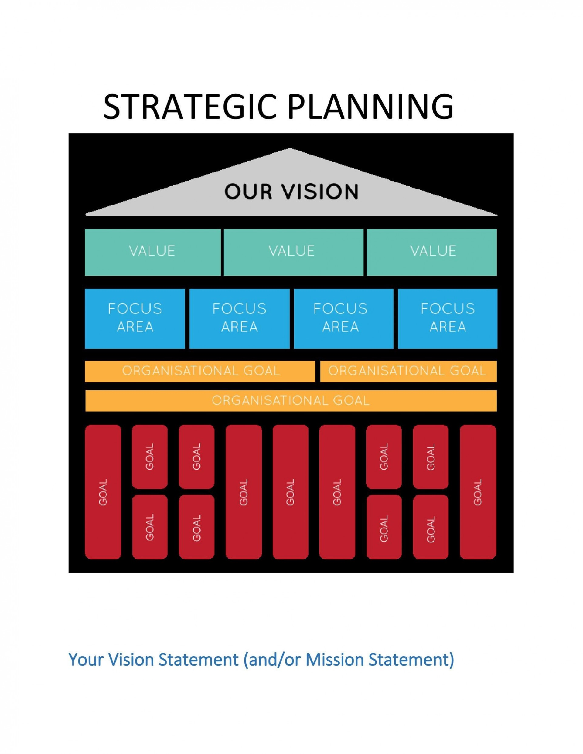 008 Beautiful Strategic Planning Template Free High Def  Excel 6 It For Cio1920