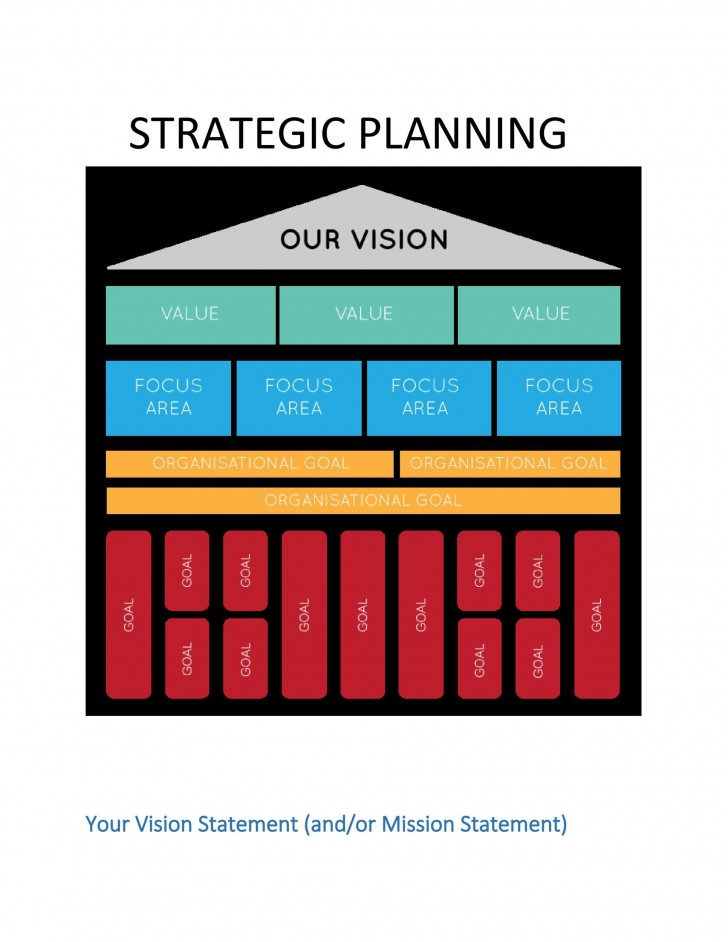 008 Beautiful Strategic Planning Template Free High Def  Account Plan Ppt728