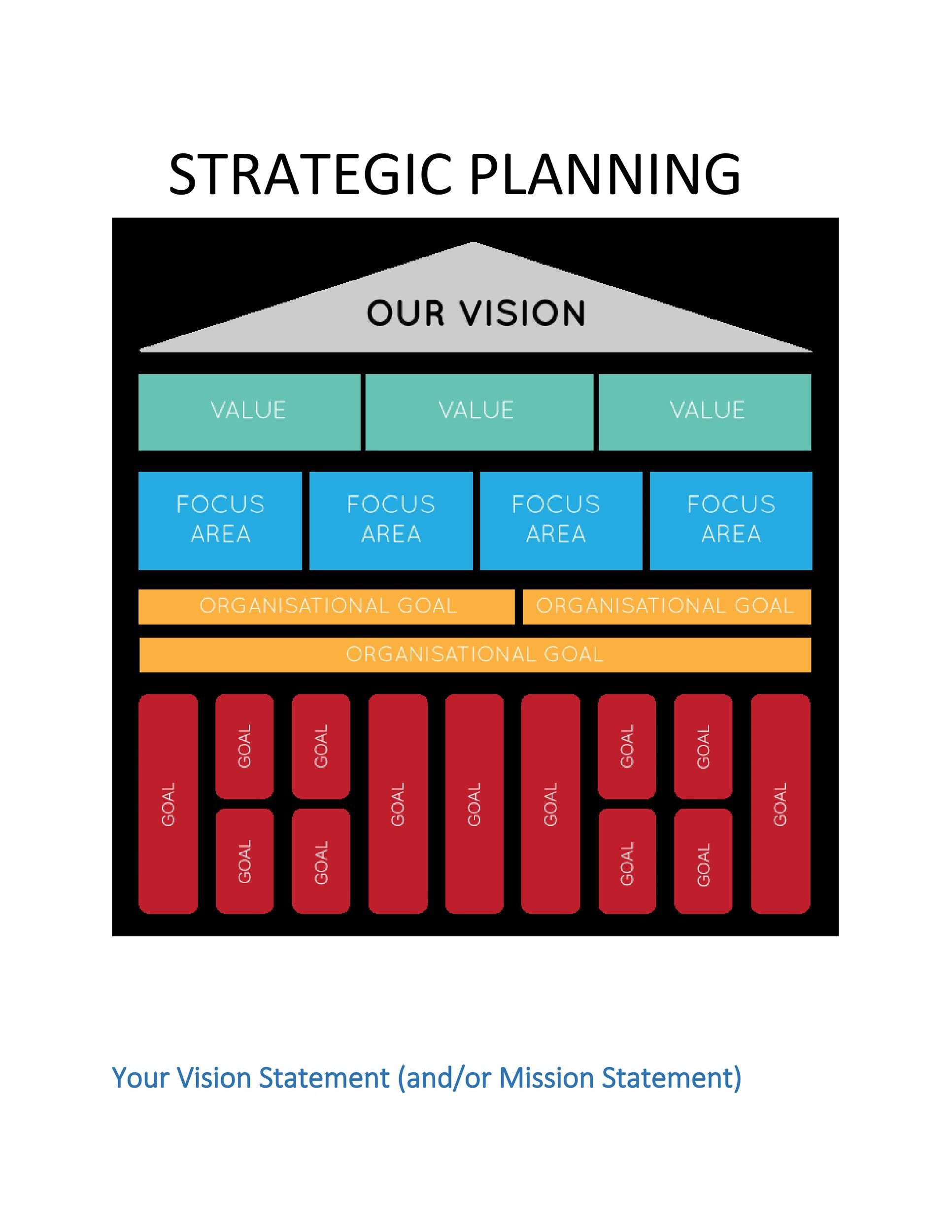 008 Beautiful Strategic Planning Template Free High Def  Excel 6 It For CioFull