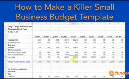008 Best Annual Busines Budget Template Excel Idea  Small Free