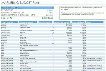 008 Best Event Planner Budget Template Excel Concept  Party Planning Spreadsheet360