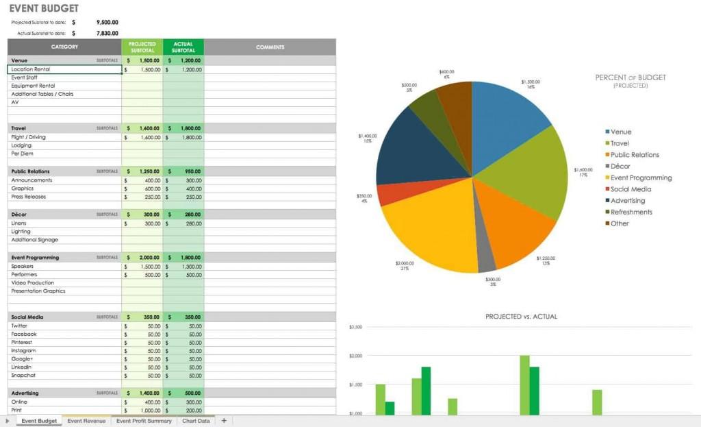008 Best Event Planning Budget Worksheet Template Highest Clarity  Free Download Planner SpreadsheetLarge