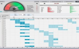 008 Best Project Management Dashboard Excel Template Free Picture  Simple Multiple