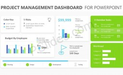 008 Best Project Management Powerpoint Template Free Download Idea  Sqert Dashboard