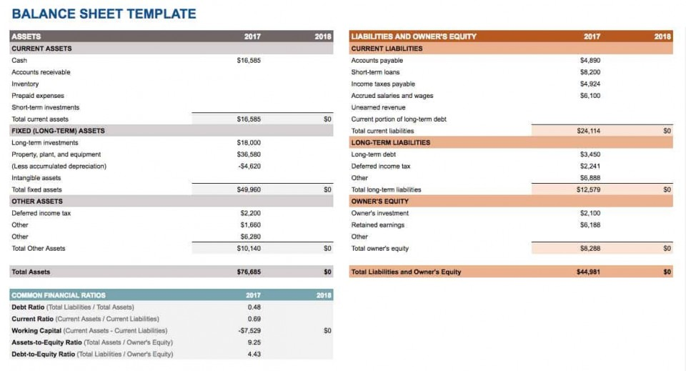 008 Best Simple Balance Sheet Template High Resolution  Example For Small Busines Sample A Church960
