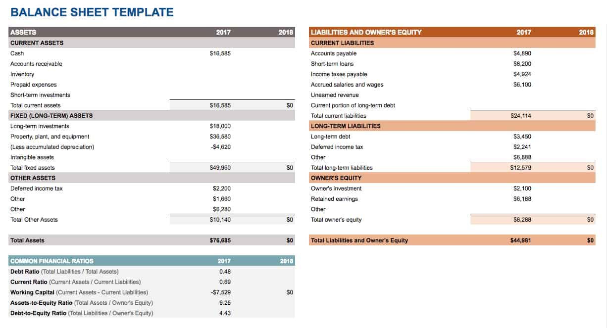 008 Best Simple Balance Sheet Template High Resolution  Example For Small Busines Sample A ChurchFull