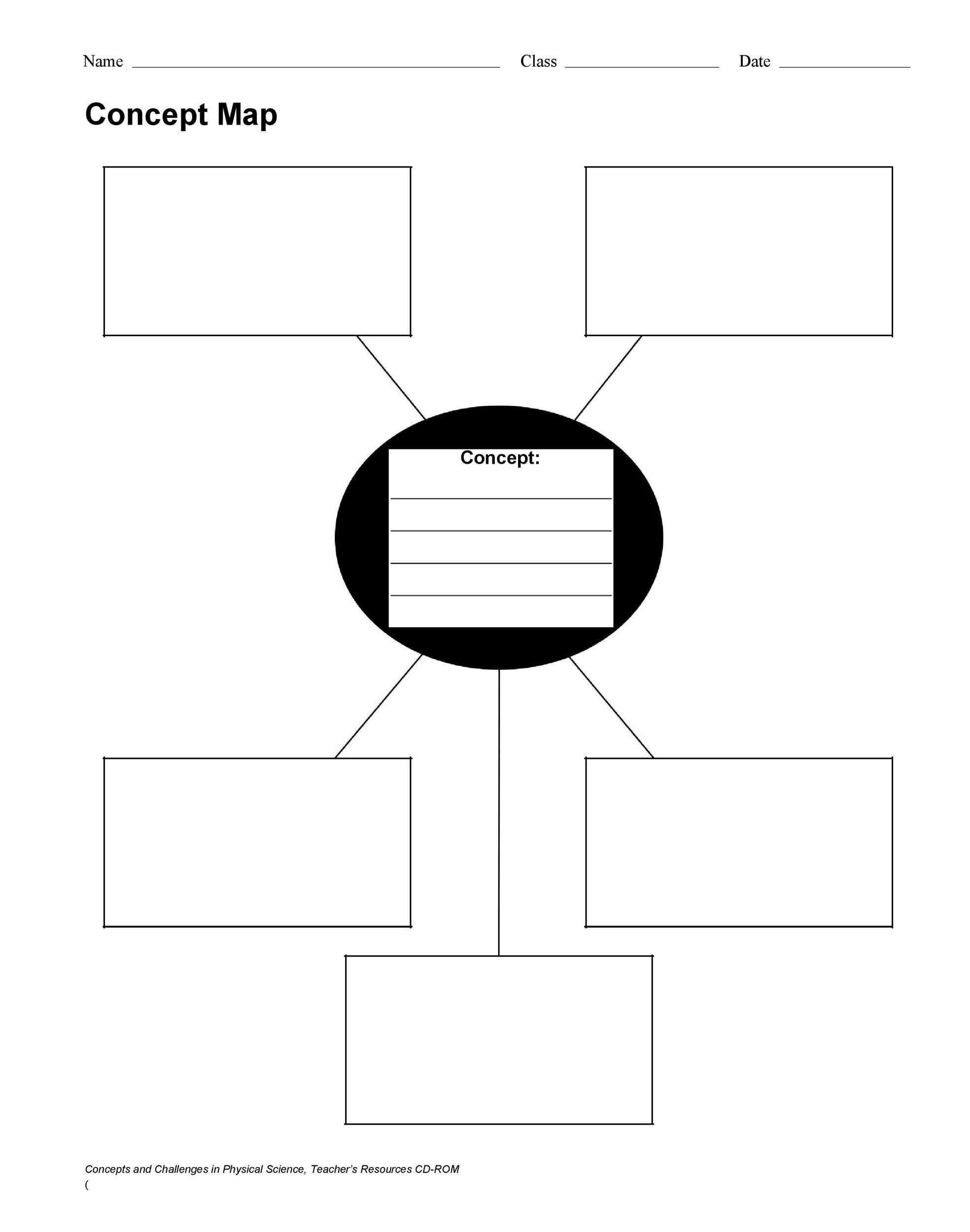 008 Breathtaking Free Blank Concept Map Template High Definition  Printable NursingFull