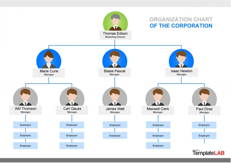 008 Breathtaking Microsoft Org Chart Template Sample  Visio Organization Office960