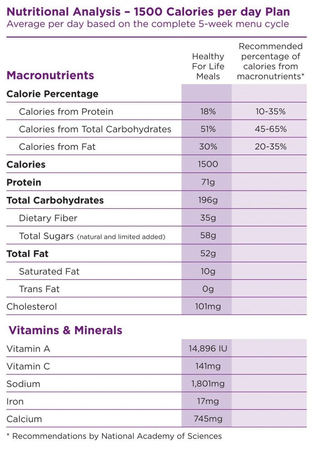 008 Breathtaking Sample 1500 Calorie Meal Plan Pdf Large