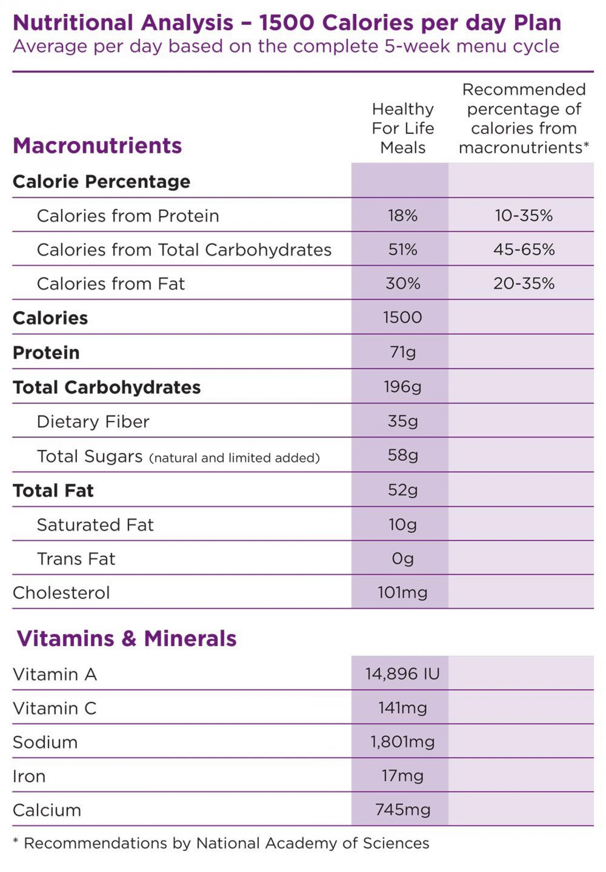 008 Breathtaking Sample 1500 Calorie Meal Plan Pdf 1920