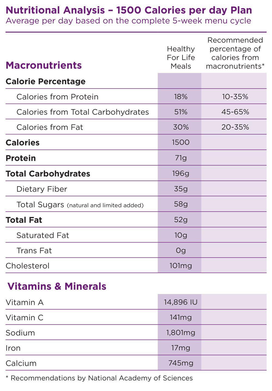 008 Breathtaking Sample 1500 Calorie Meal Plan Pdf Full