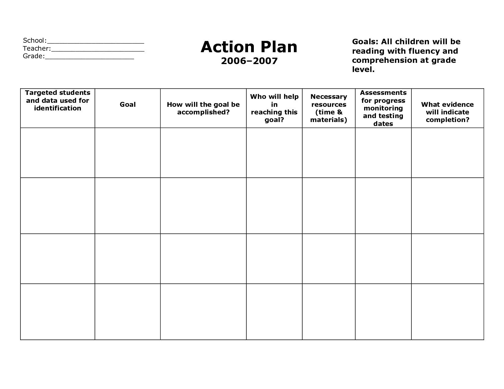 008 Breathtaking Smart Action Plan Template Image  Nh Download NursingFull