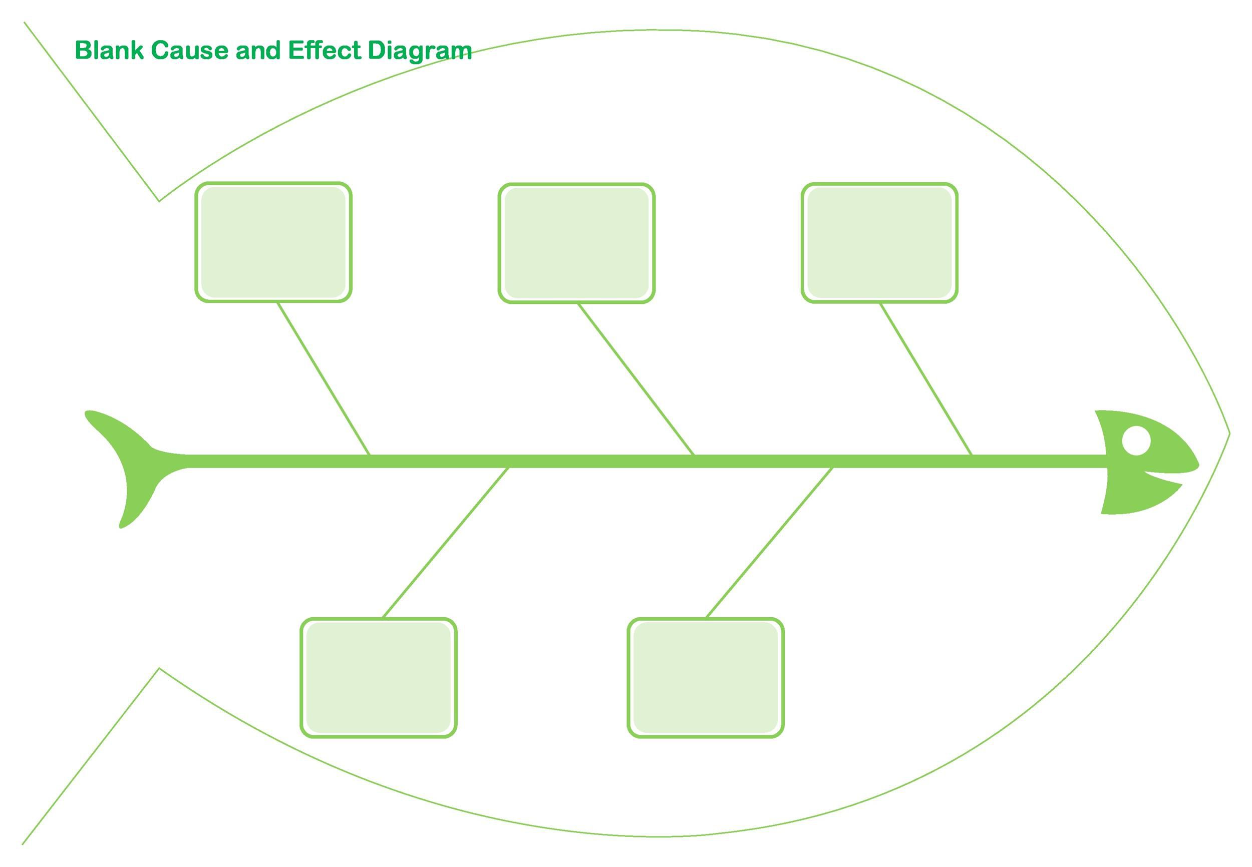 008 Dreaded Blank Fishbone Diagram Template Picture  Downloadable Word PdfFull