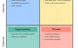 008 Dreaded Free Marketing Plan Template Word Inspiration  Digital Simple Microsoft