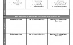 008 Dreaded Lesson Plan Template High School Resolution  Secondary Sample English Science