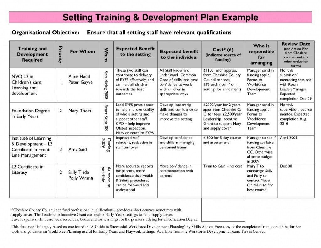 008 Dreaded Personal Development Plan Example Professional Doc Highest Quality Large