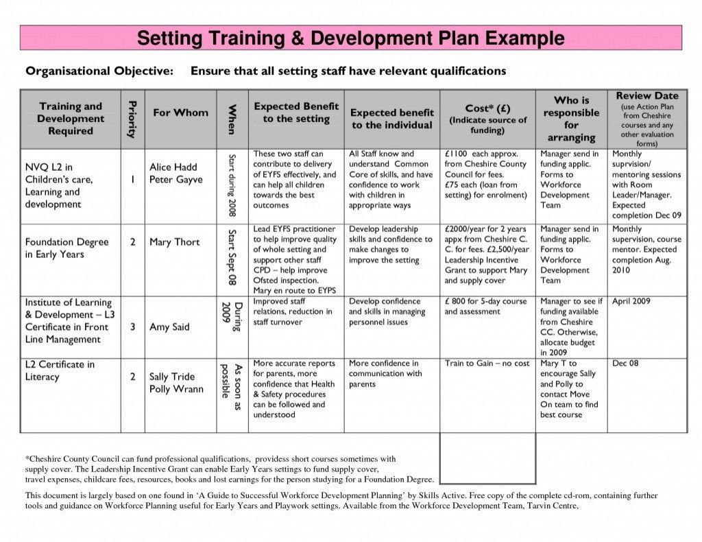 008 Dreaded Personal Development Plan Example Professional Doc Highest Quality Full