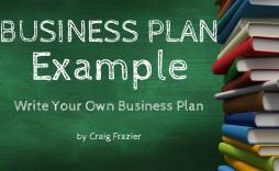 008 Excellent Startup Restaurant Busines Plan Sample Pdf Idea
