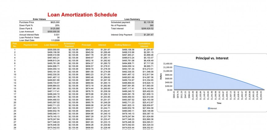008 Exceptional Amortization Schedule Excel Template Highest Clarity  Mortgage With Extra Payment Lease Loan Sample
