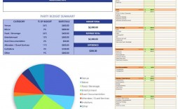 008 Exceptional Event Budget Template Excel High Definition  Simple Spreadsheet Free
