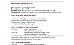 008 Exceptional Grad School Resume Template Image  Application Cv Graduate For Admission