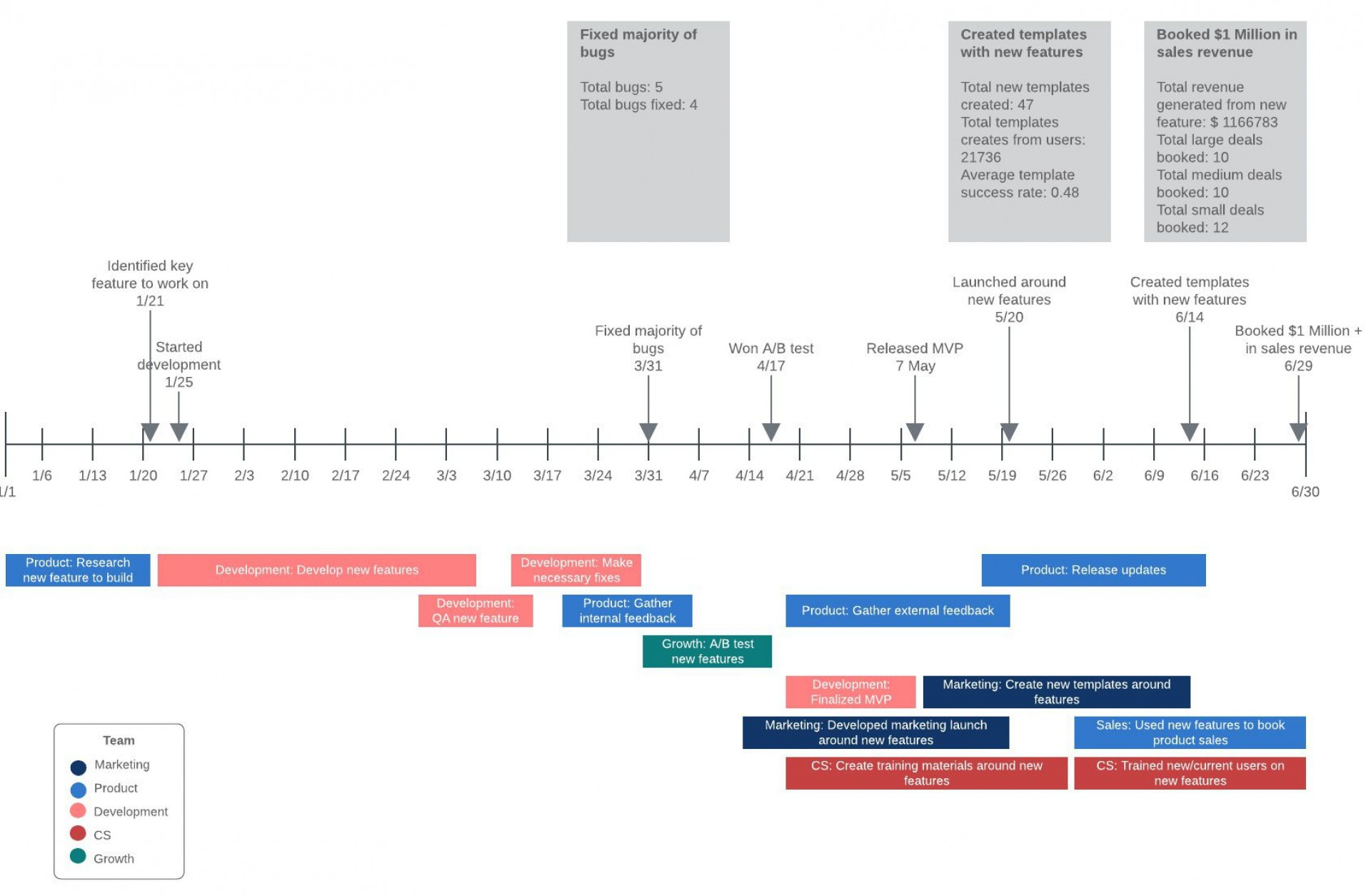 008 Exceptional Project Management Timeline Template Image  Plan Pmbok Planner1920