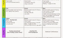 008 Exceptional Weekly Lesson Plan Template Google Doc Free Sample