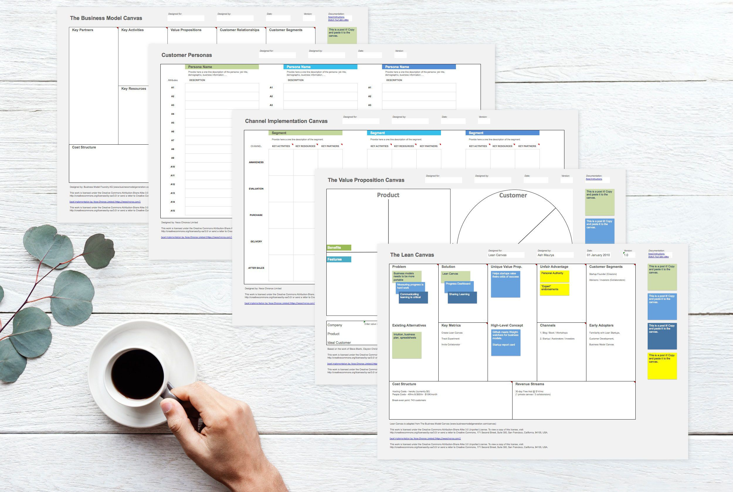 008 Fascinating Busines Model Generation Template Excel Example Full