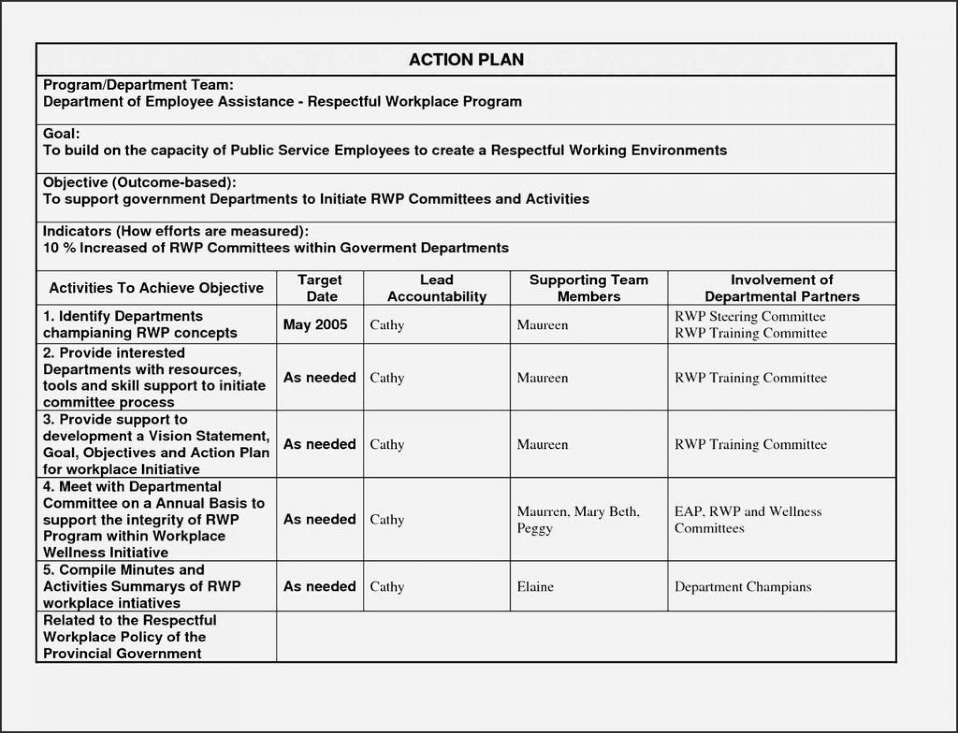 Employee Corrective Action Plan Template ~ Addictionary
