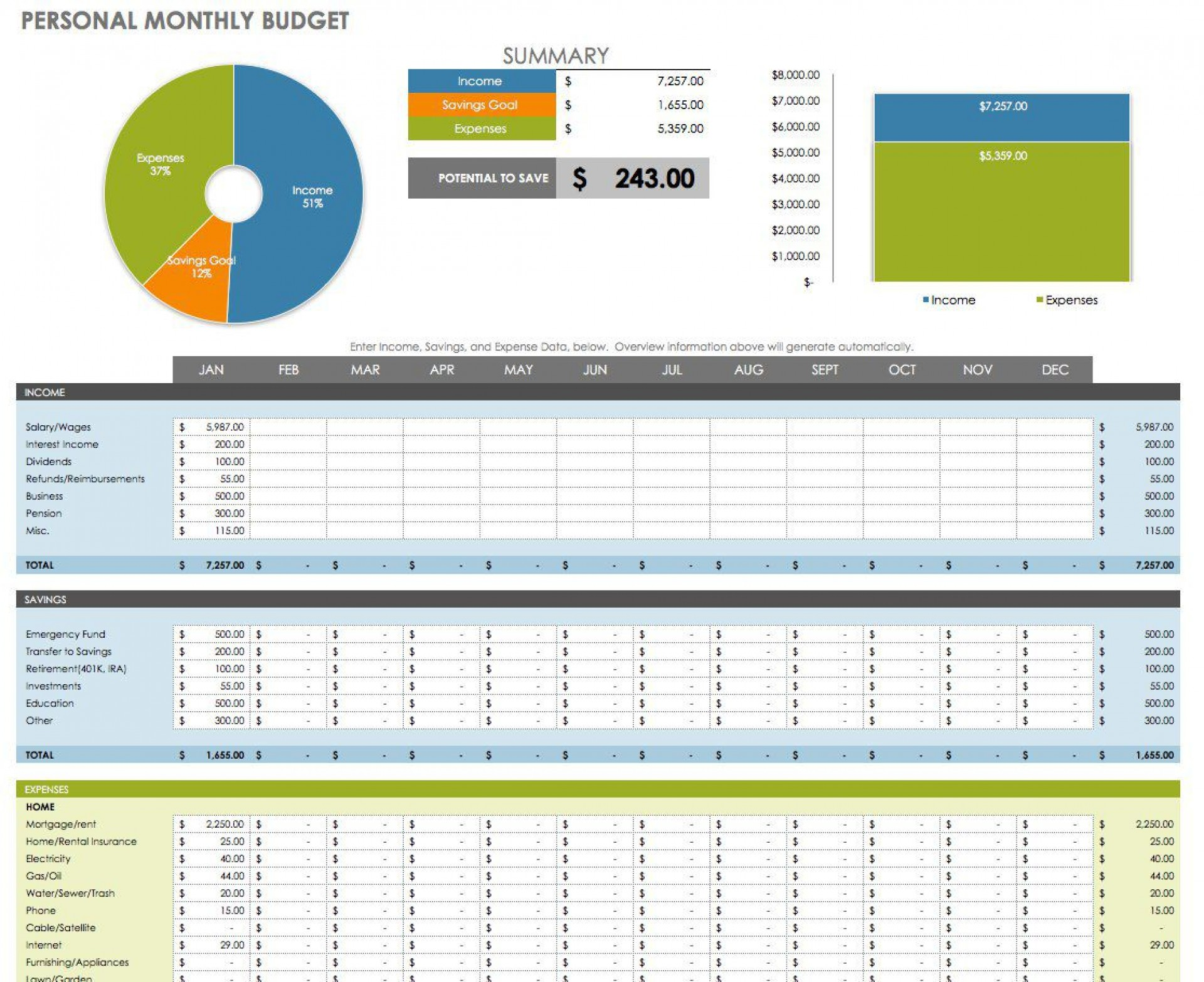 008 Fascinating Monthly Budget Spreadsheet Template Free Example  Personal1920