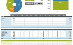 008 Fascinating Monthly Budget Spreadsheet Template Free Example  Personal