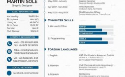 008 Fascinating Sample Curriculum Vitae Template Download Picture  Professional Pdf Free For Student
