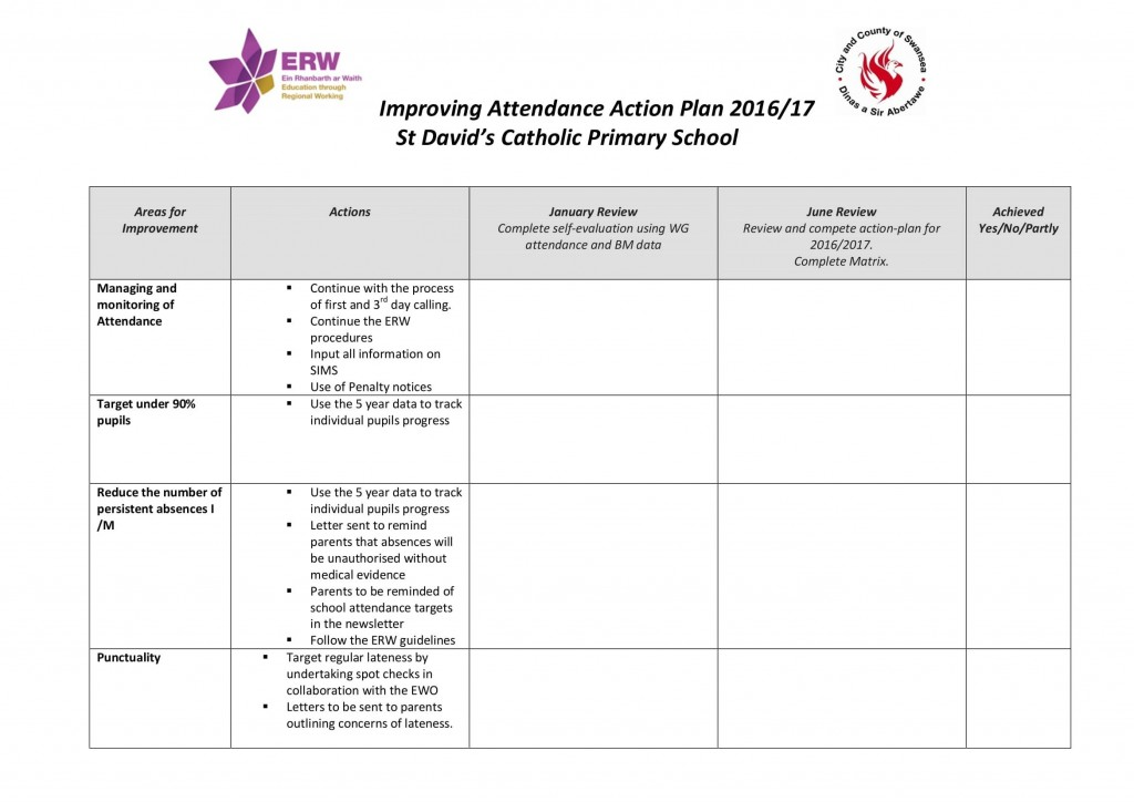 008 Fascinating School Improvement Planning Template Picture  Templates Plan Sample Deped 2016 Example South AfricaLarge