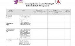 008 Fascinating School Improvement Planning Template Picture  Templates Plan Sample Deped 2016 Example South Africa