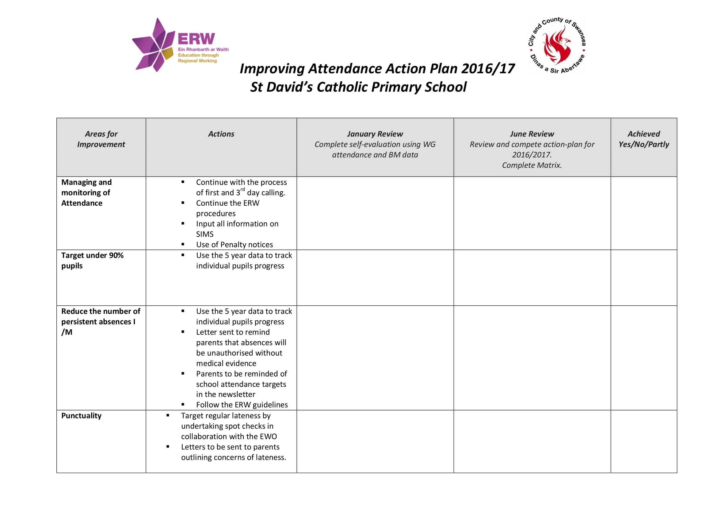 008 Fascinating School Improvement Planning Template Picture  Templates Plan Sample Deped 2016 Example South AfricaFull