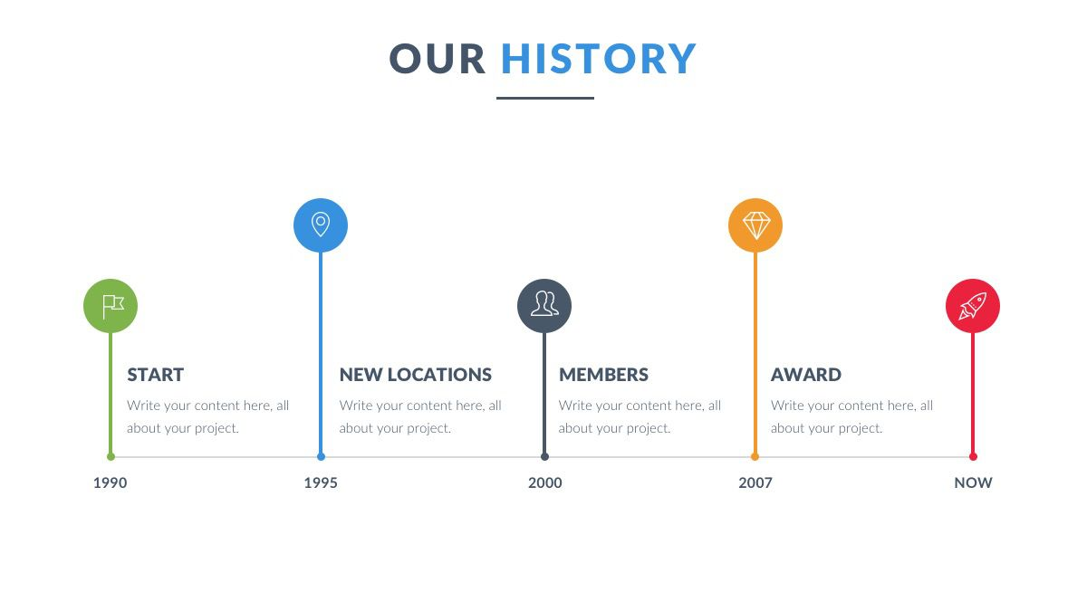 008 Fascinating Timeline Example Presentation  Project Slide TemplateFull