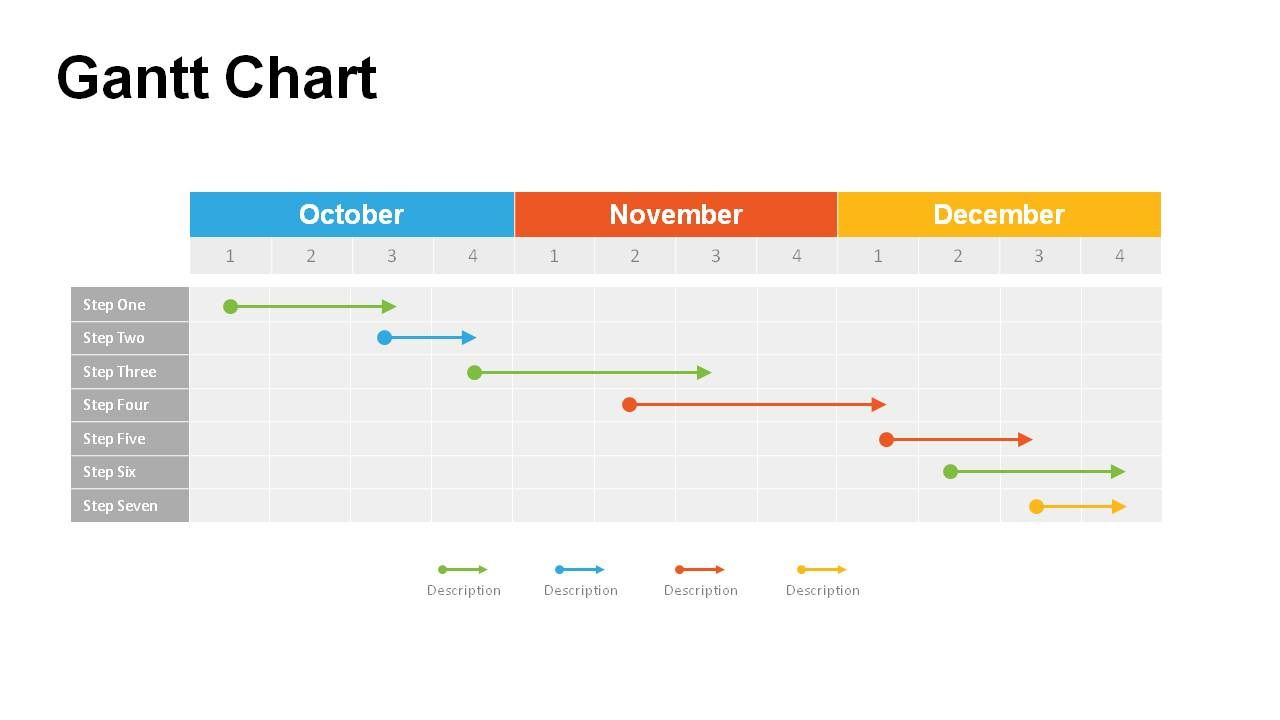 008 Fearsome Gantt Chart Powerpoint Template Example  Microsoft Free Download MacFull