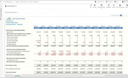 008 Fearsome Microsoft Excel Weekly Cash Flow Template Photo  Forecast