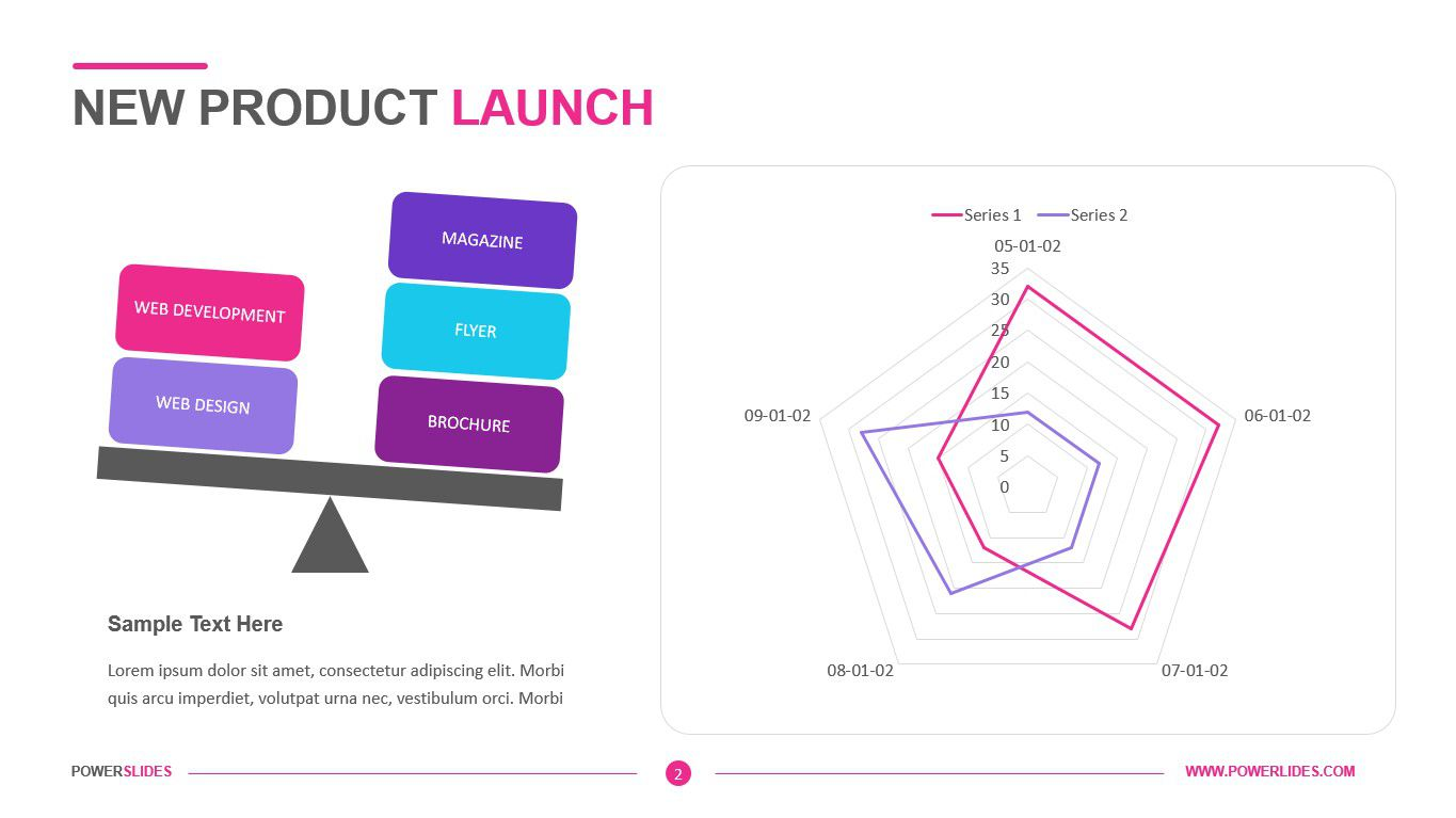 008 Fearsome Product Launch Plan Example Highest Clarity  Template Word Ppt Marketing SampleFull
