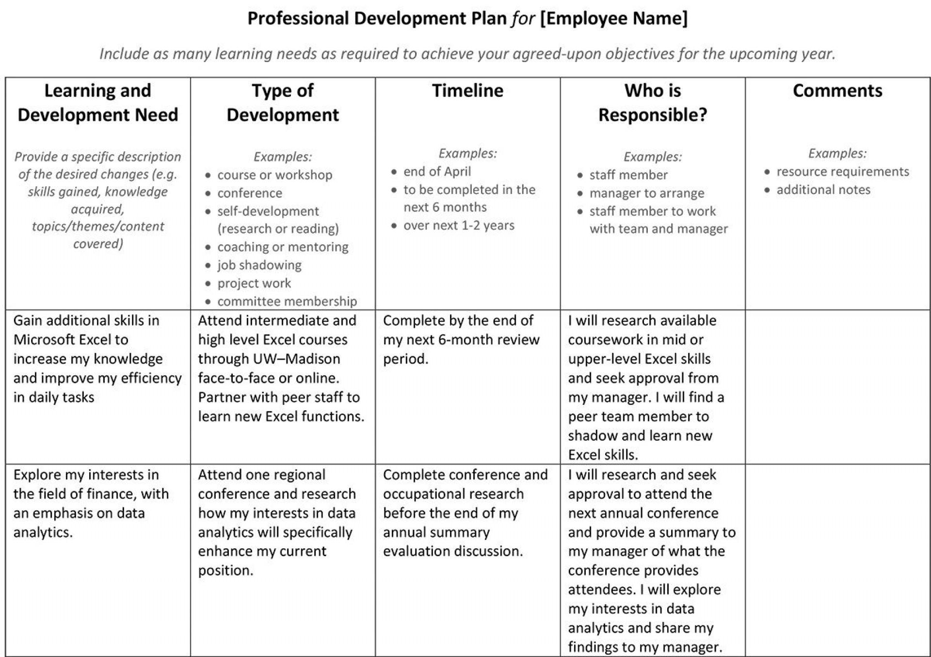 Professional Development Plan Template Addictionary