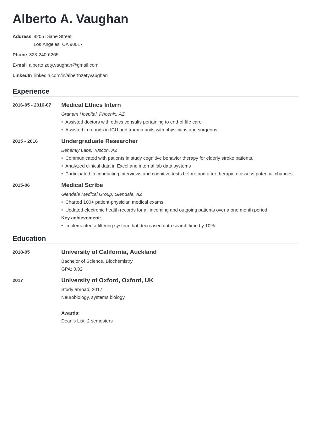 008 Frightening Curriculum Vitae Template Student High Def  Sample College Undergraduate Example For Research PaperFull