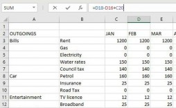 008 Imposing Microsoft Office Excel Monthly Budget Template Design