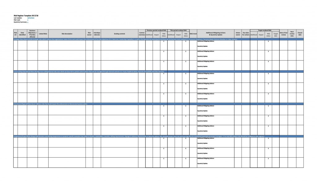 008 Imposing Project Risk Management Plan Template Excel Free Sample Large
