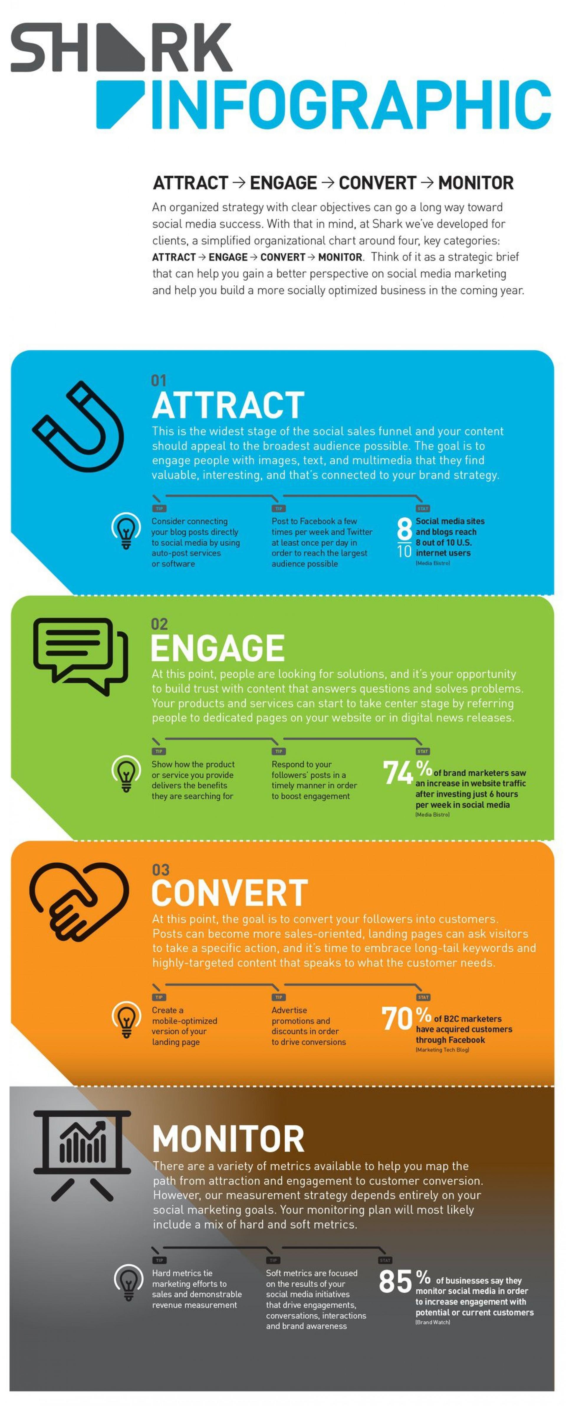008 Imposing Social Media Marketing Plan Template 2018 Image 1920