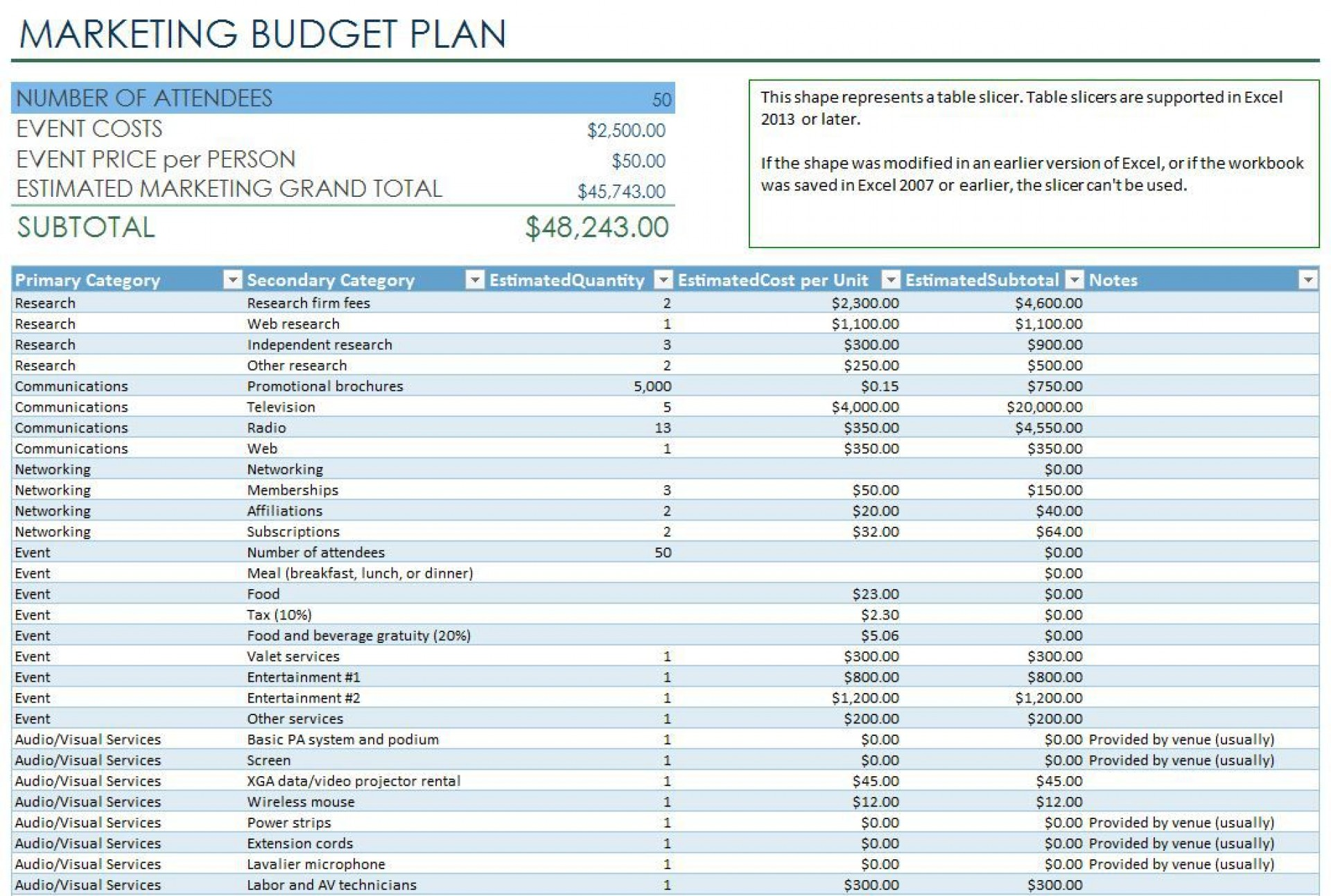 008 Impressive Event Planning Budget Template Free Example  Download1920