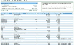 008 Impressive Event Planning Budget Template Free Example  Download
