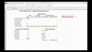 008 Impressive Financial Statement Template Excel Image  Personal Example Interim Free Download360