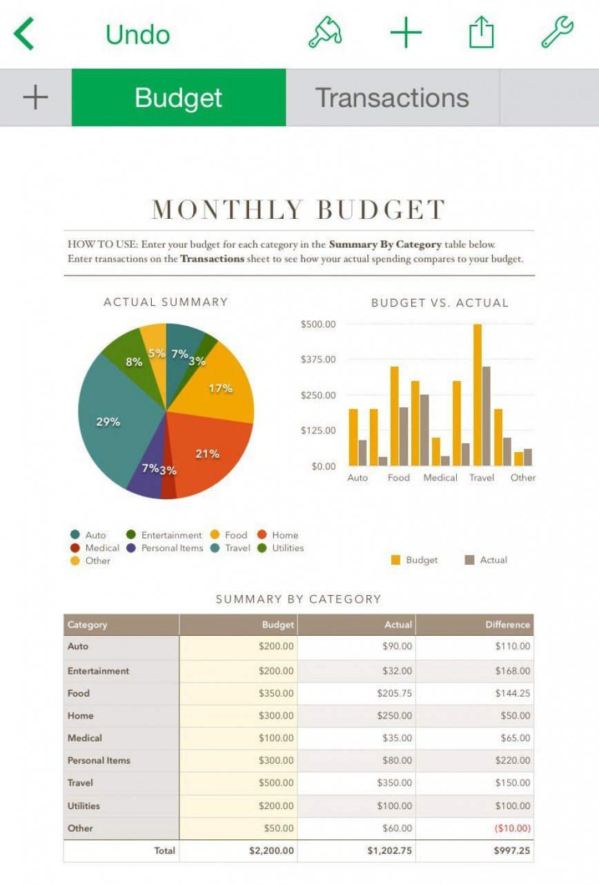 008 Impressive Personal Budget Spreadsheet Template For Mac Sample 868