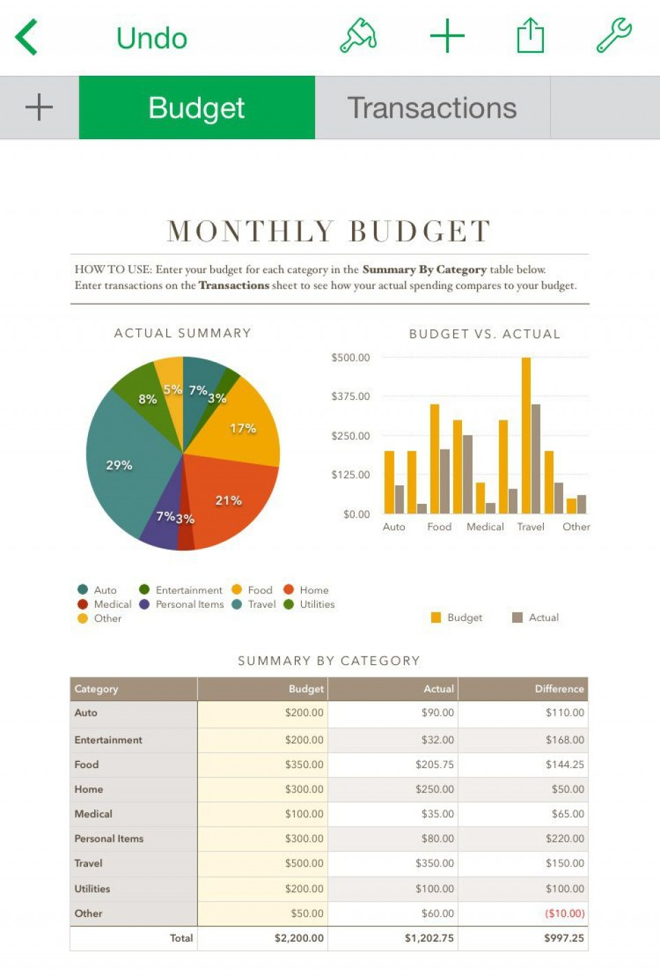 008 Impressive Personal Budget Spreadsheet Template For Mac Sample 960